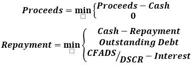 Расчет графика поступлений и погашения кредита