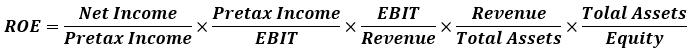 Уравнения метода ДюПон
